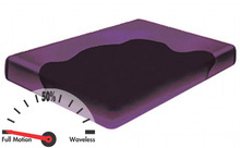 Free Flow Waterbed Mattress Review And Buying Guide Buy