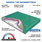 Images of InnoMax Genesis Waveless Waterbed Matresses