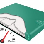 Semi Waveless Hardside Waterbed Mattress by InnoMax Photos