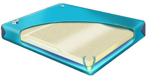 Pictures Of Waveless Waterbed Mattress For Queen Size Hardside Water Beds
