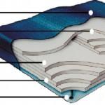 California King Waveless Waterbed Mattress Images