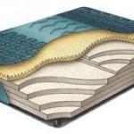 Queen Size Waveless Waterbed Mattress Photos