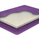 Pictures of Semi-Waveless Hardside Waterbed Mattress