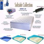 Pictures of Softside Waterbed with Mattress, Bladder